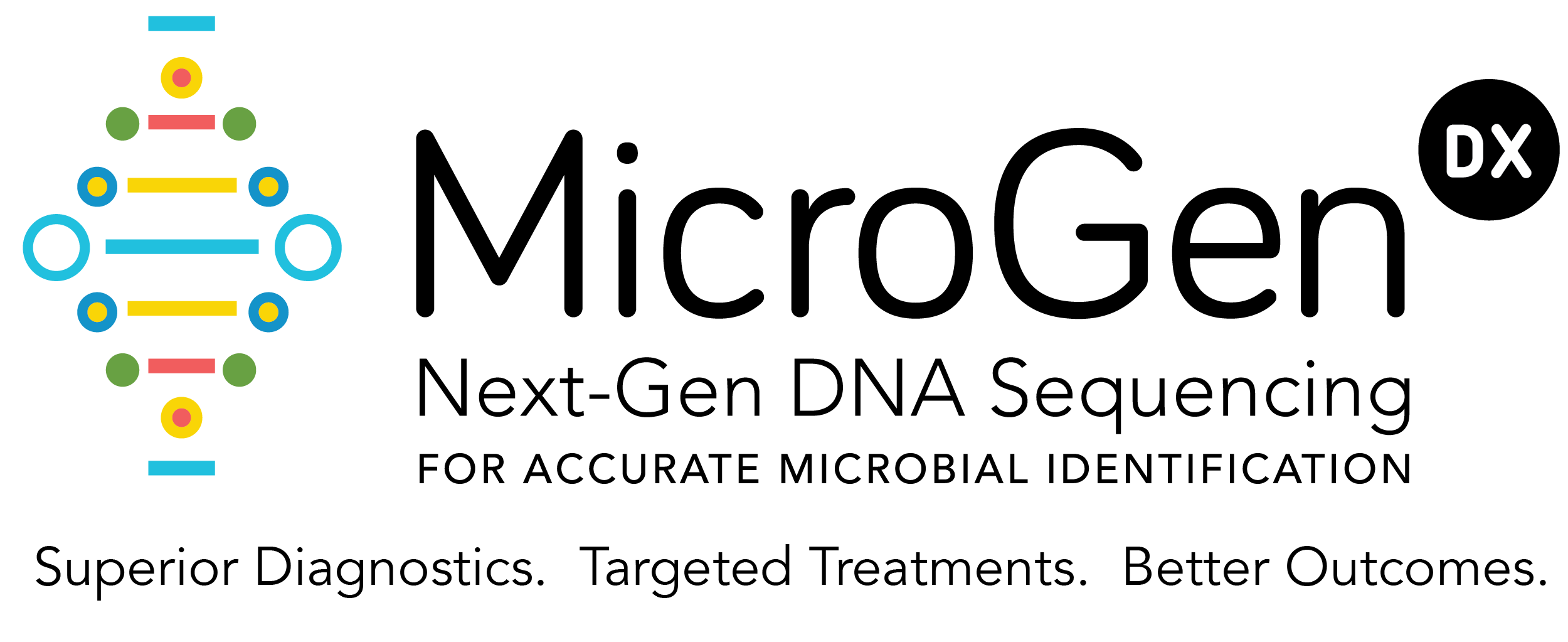 MicroGen DX: Superior Diagnostics. Targeted Treatments. Better Outcomes.